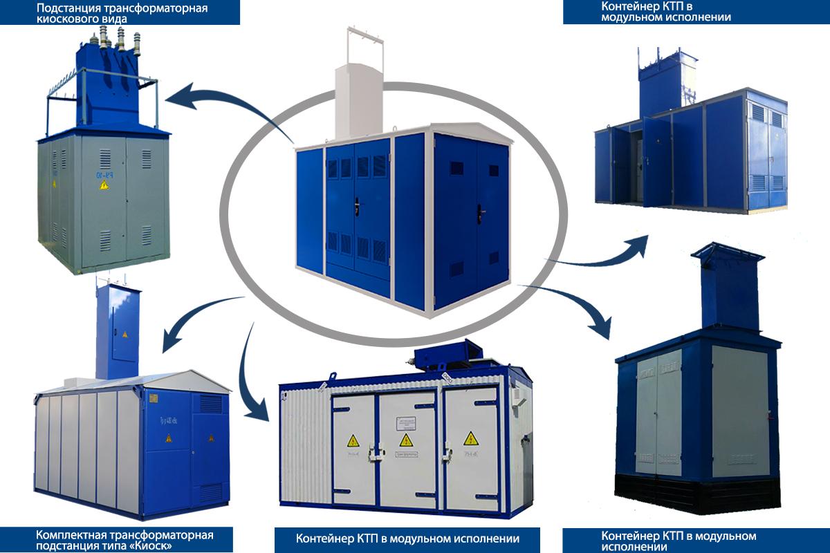 Варианты исполнения контейнеров КТП