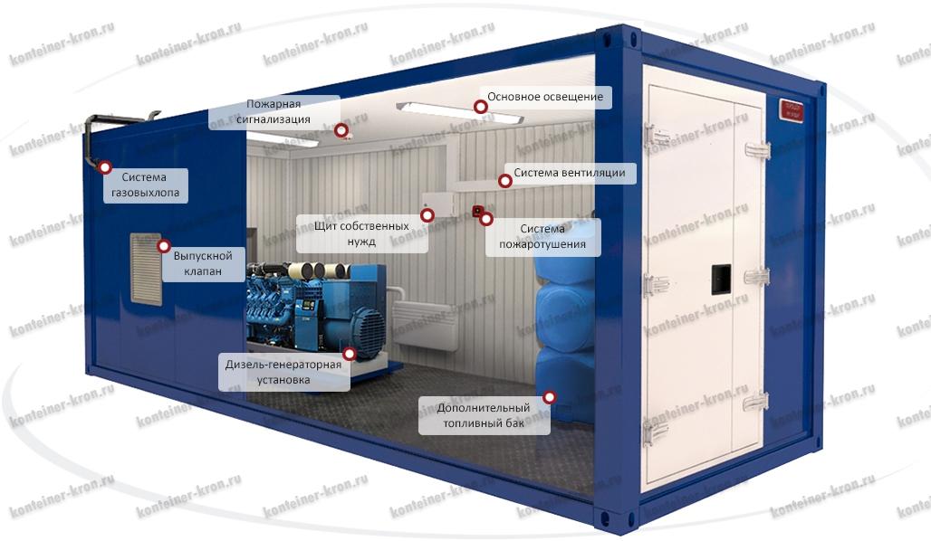 блок контейнеров для генератора