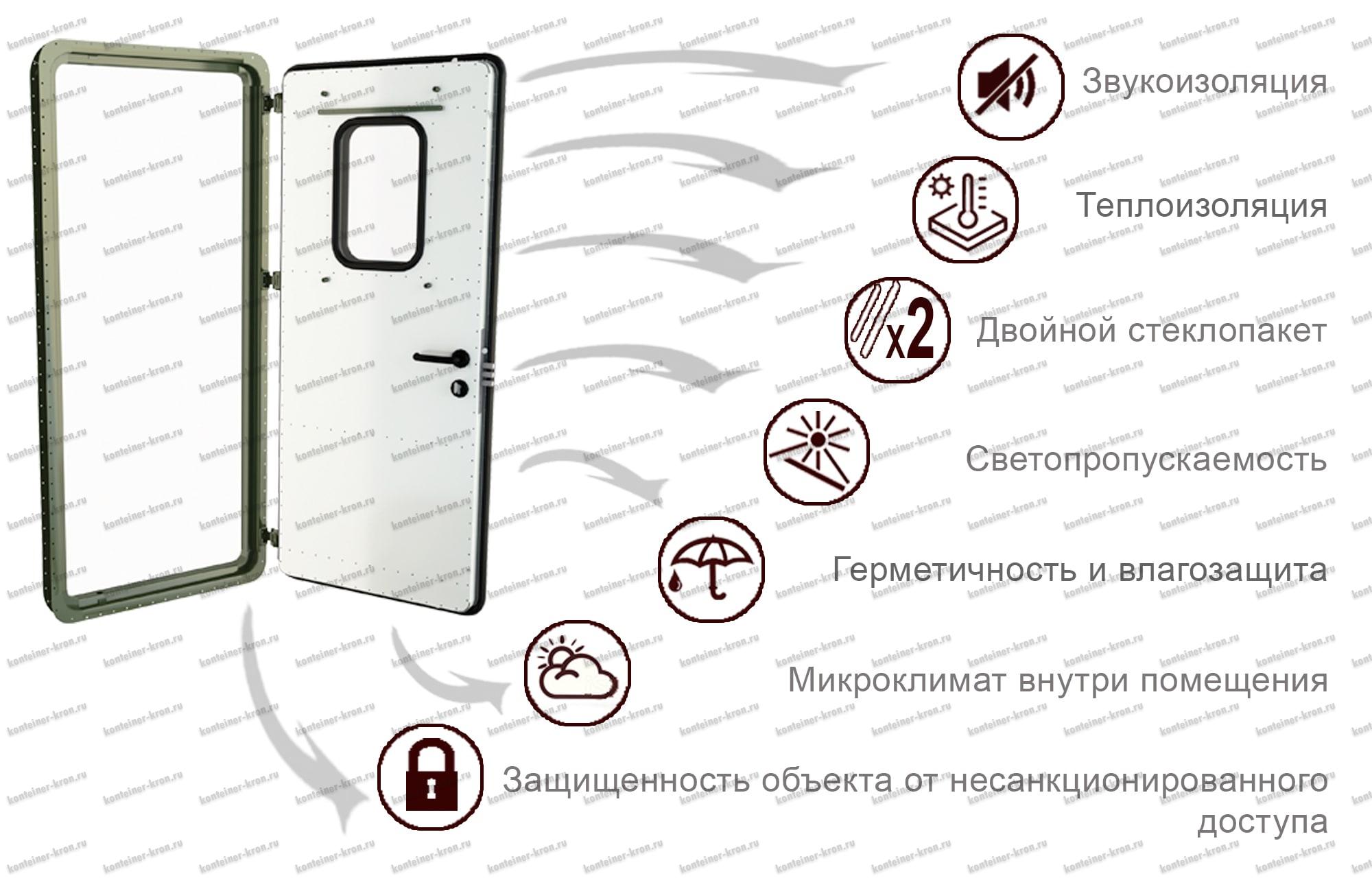 Подбор металлической двери